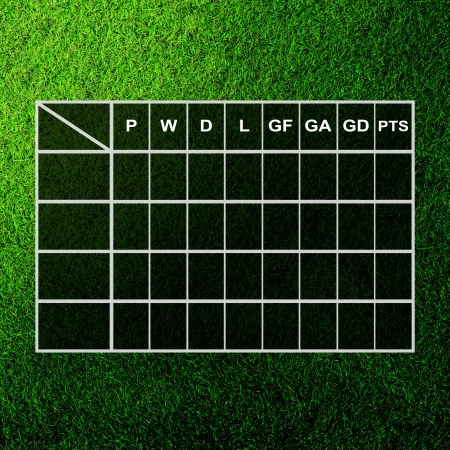 score table: Table score on grass field Background