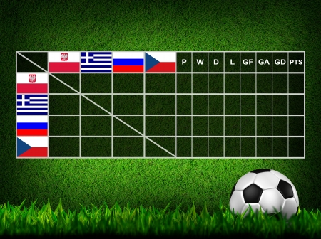 Soccer ( Football ) 4x4 Table score ,euro 2012 group A Stock Photo - 13782890