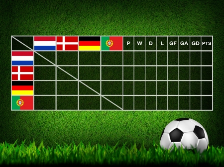 Soccer ( Football ) 4x4 Table score ,euro 2012 group B Stock Photo - 13782887