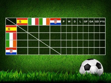 score table: Soccer ( Football ) 4x4 Table score ,euro 2012 group C Stock Photo