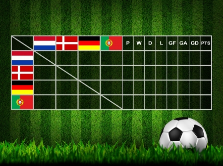 Soccer ( Football ) 4x4 Table score ,euro 2012 group B photo