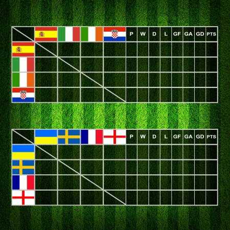 Soccer ( Football ) 4x4 Table score ,euro 2012 group C D photo