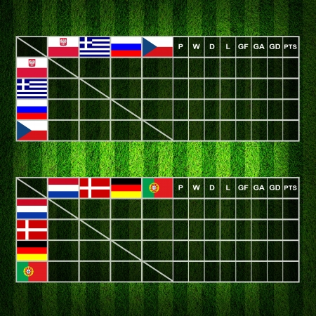 Soccer ( Football ) 4x4 Table score ,euro 2012 group A B Stock Photo - 13784131