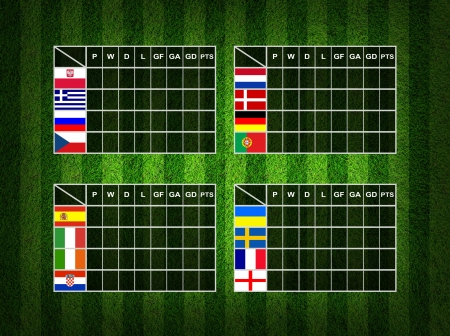Soccer ( Football ) 4x4 Table score , group A B C D  photo