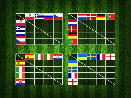 score board: Soccer ( Football ) 4x4 Table score , group A B C D