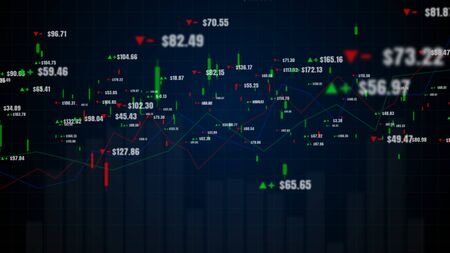 Candlestick graph chart with digital data, uptrend or down trend of price of stock market or stock exchange trading, investment and financial concept.
