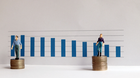 The discrimination of mens and womens wages. Miniature man and woman
