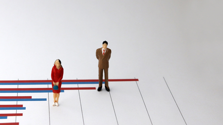 The concept of the income gap between men and women. A miniature man and a miniature woman standing on a bar graph.