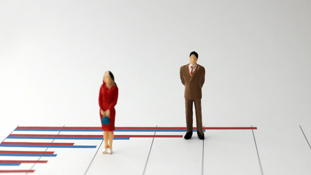 The concept of the pay gap between men and women. A miniature man and a miniature woman standing on a bar graph.
