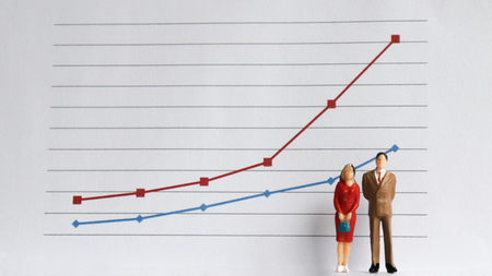 A miniature man and a miniature woman standing in front of a linear graph. The concept of gender inequality.