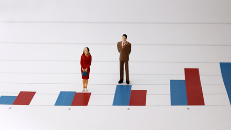 Miniature people standing on a bar graph. The concept of applying different standards to men and women in the workplace.