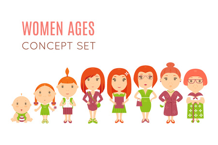 puberty: Set of cute pretty women age flat icons. Vector life aging stage illustration. Cartoon human generation. Feminine growing  process concept. Baby, child, kid, girl, wife mother old female daughter lady