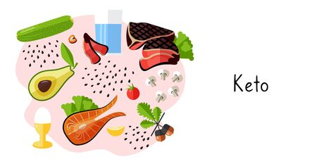 Template design card with different food for Keto.