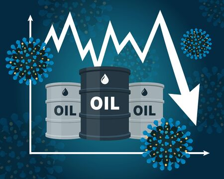 Three oil barrels are surrounded with COVID-19 and world economic suffers from recession with chart on blue background. Diagram that shows fall in oil prices because of coronavirus.