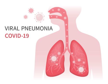 Flat vector illustration of infected human lungs with viral pneumonia and covid. Person breathing and spreading coronavirus. Stop pandemic, detail outline of anatomy isolated.