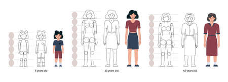 How to draw a woman, a girl, an old. Tutorial for drawing proportions and human anatomy of different ages. Instructions for artists. Outline vector illustration of a front view of a female silhouette.