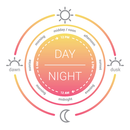 Illustration of a clock with the time of day and am. Flat design vector. Day and night clock pink Stock Illustratie