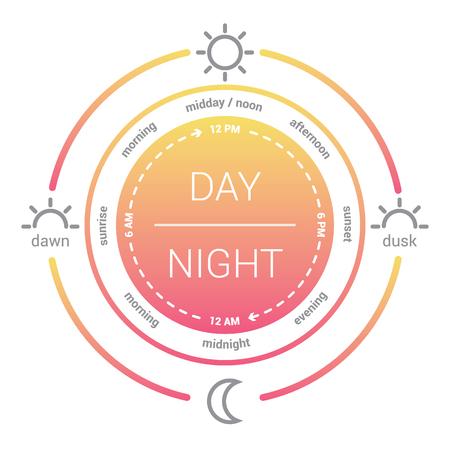Illustration d'une horloge avec l'heure et am. Vecteur de conception plate. Horloge jour et nuit rose