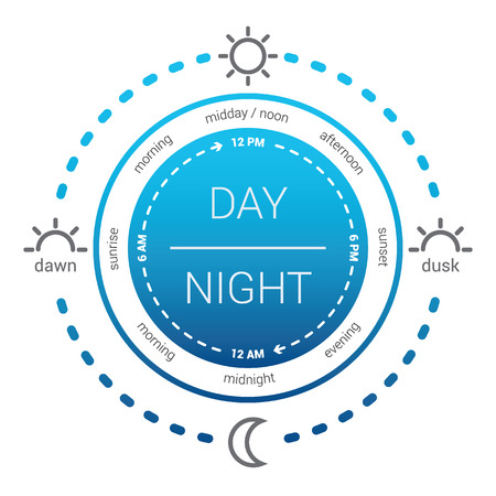 Illustration of a clock with the time of day and am. Flat design vector. Day and night clock  イラスト・ベクター素材