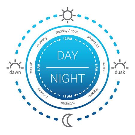 오늘과 오전의 시계 그림. 평면 디자인 벡터입니다. 주야간 시계