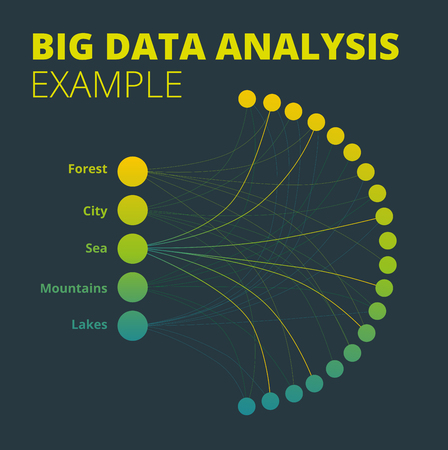 Technology Background. Visual Presentation on the Analysis of Big Data. Social network or business analytics representation. Vector abstract colorful big data information sorting visualization.