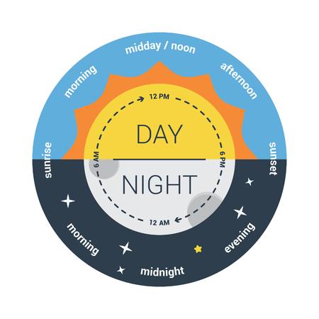 Illustrazione di un orologio con l'ora del giorno e am pm. piatto des Vettoriali