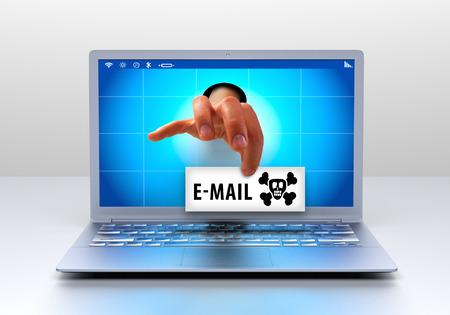 Szyfrowanie poczty