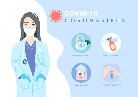 coronavirus covid-19 motivation prevention poster with hand drawing of young nurse in a medical mask and circle symbols