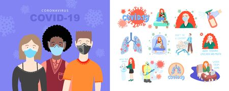 set of coronavirus illustration, signs and symbols of covid-19 - symptoms and prevention in flat style