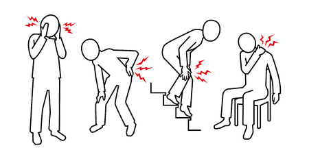 stiffness: pictogram of pain Illustration