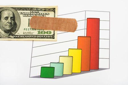 百ドル紙幣と白い背景上にあるグラフの石膏医療コストの増加