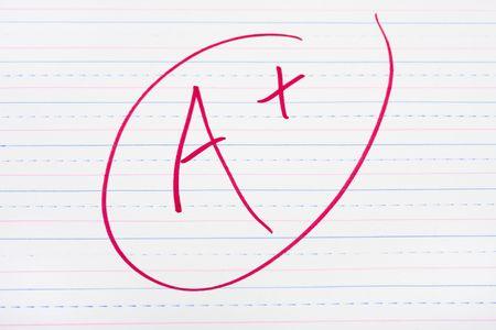 lernte: Ein Einstufungsbereich, geschrieben am ges�umt Papier, guter Noten