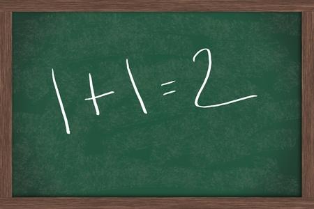 Math equation written on a blackboard, School Days Stock Photo - 9882585