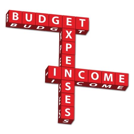 Rode hoofdletters van woorden begroting, inkomsten en uitgaven op wit wordt geïsoleerd, budgettering
