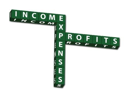 Groene blok letters van woorden baten, lasten en winsten geïsoleerd op wit, Winst maken Stockfoto