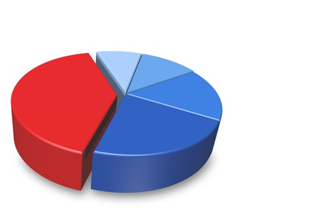 allocate: Blank 3D pie chart isolated on a white background and empty for your text to be added