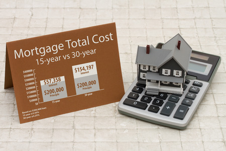 Learning about mortgage costs, House on a calculator with a card and an infographic on the mortgage costs