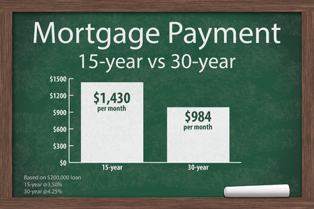 Learning about mortgage payments, Chalkboard with a piece of chalk and an infographic on the mortgage payments Stok Fotoğraf