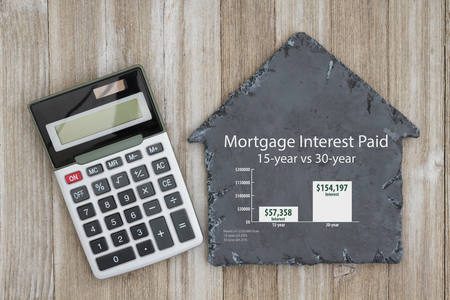 House shaped chalkboard with calculator and infographic on interest costs on weathered wood