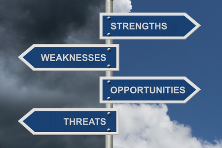 SWOT Strengths Weaknesses Opportunities Threats text on a blue and white road sign with clear and stormy sky