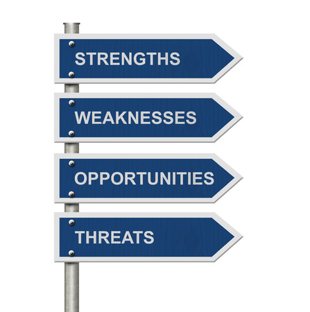SWOT Strengths Weaknesses Opportunities Threats text on a blue and white road sign isolated over white