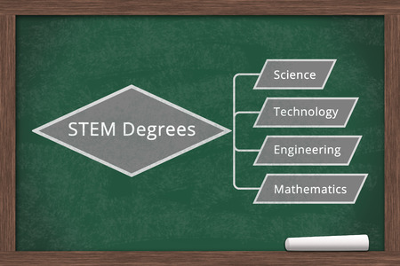 Learning about STEM degrees, a mind map of the STEM Degrees on a chalkboard with a piece of chalk Фото со стока