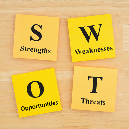 SWOT Strengths, Weakness, Opportunities, Threats on sticky notes on textured desk wood