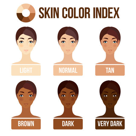 dark complexion: Vector set of 6 women faces .Skin chart color index .