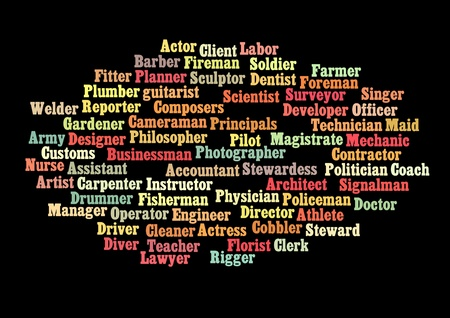 Types of occupations info-text graphics and arrangement word clouds concept.
