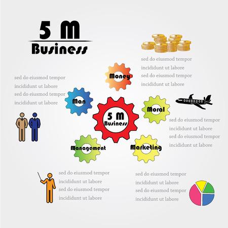 üzlet: Business Management . business concept.