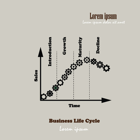 Business Life Cycleproduct Life Cycle Chart Gear On Curve Of