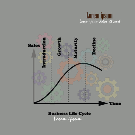 life cycle: Business life cycle,product life cycle chart ,gear on curve of business life cycle,life cycle concept