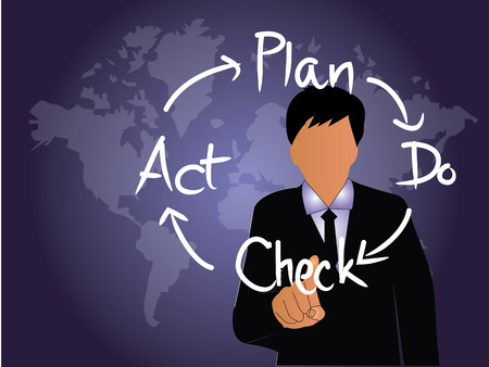 plan do check act: PDCA concept.PDCA method as quality continuius process improvement tool vector illustration. Illustration