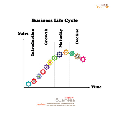 introduction: Business life cycle